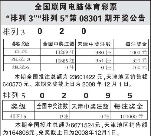 """全国联网电脑体育彩票""""排列3""""""""排列5""""第08301期开奖公告"""