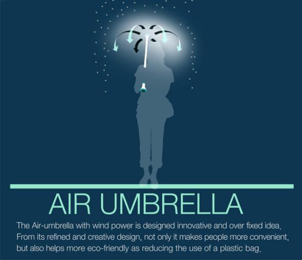 空气雨伞借助风能为使用者挡雨