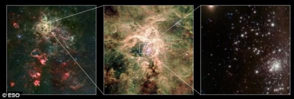 逐级放大,这显示了科学家是如何锁定这颗恒星的。发现超大质量恒星的位置就位于第三幅图的右下角
