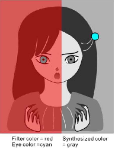 同眼不同色