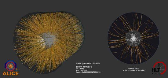 ALICE设备成功实现铅原子核对撞