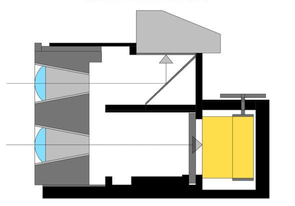 Legoflex B1结构图