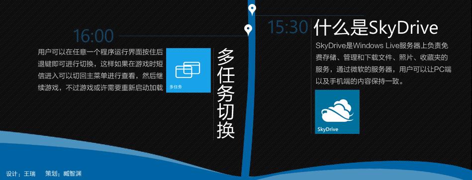 windows phone专区|windows phone技巧|windows phone入门指南|WP7入门