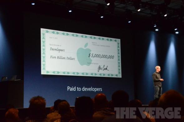 开发者分成已达50亿美元