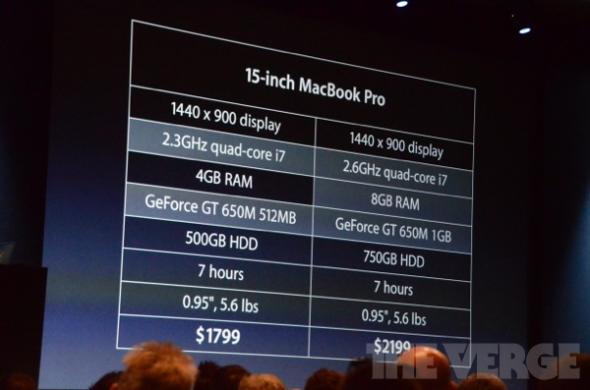 15寸新款MacBook Pro