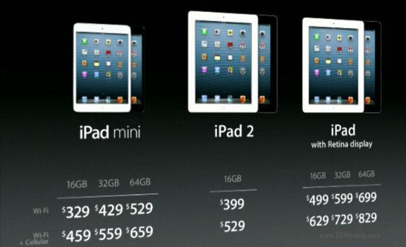 """在第四代iPad和iPad mini发布后,第三代iPad宣告""""猝死"""""""