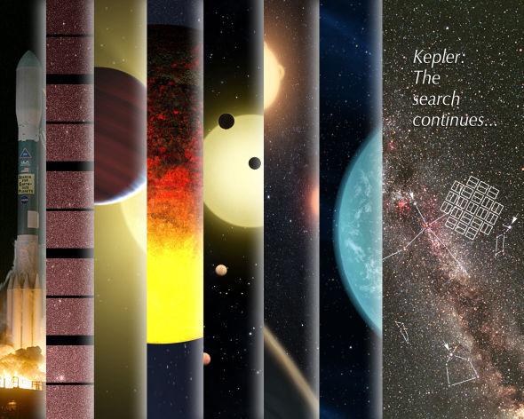 开普勒空间望远镜主任务期间主要里程碑集锦:开普勒空间望远镜是美国宇航局首个能够搜寻围绕类太阳恒星运行的地球大小系外行星的探测项目,其迄今经历的重要里程碑式事件有:发生升空;发现首颗系外行星;发现质量和直径都最小的系外行星;发现首个6行星系统;发现首个围绕两个太阳运行的行星;发现位于宜居带中,围绕一颗类太阳恒星运行的最小行星等等