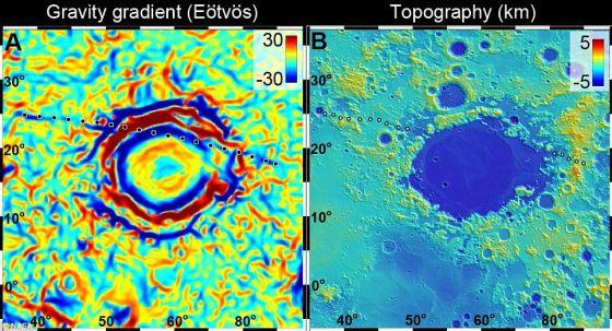 美国宇航局的重力回溯及内部结构实验室任务发现的一条线性重力异常横贯月球近侧的危海盆地