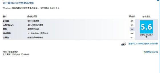 Windows 8自检得分