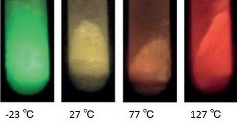 """随温度变化发出不同颜色光线的""""变色龙发光体""""。温度较低时发绿光,随着温度升高逐渐变为红光。"""