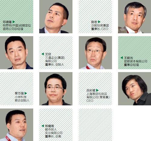 中国企业家未来之星