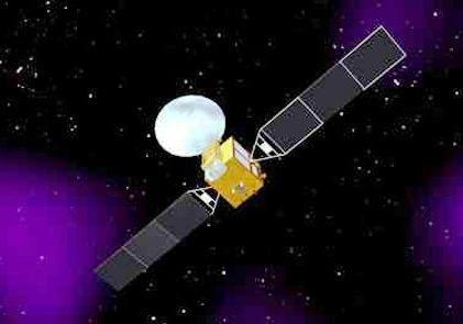北斗卫星示意图