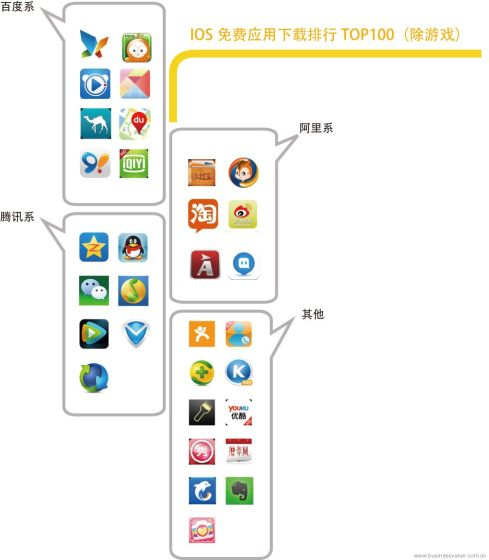 何去何从:独立的UC对中国互联网的影响