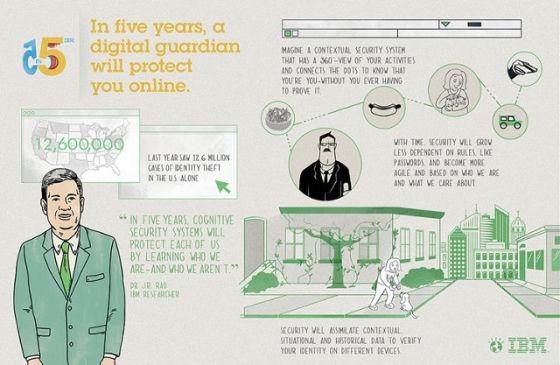 大数据如何在5年内改变人类生活