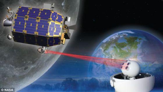 宇航局正计划放弃原始的无线电通讯技术,开始用激光进行太空通讯。LLCD实验装置安装在宇航局的月球大气与尘埃环境探测卫星上