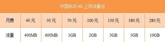 中国移动4G上网流量包