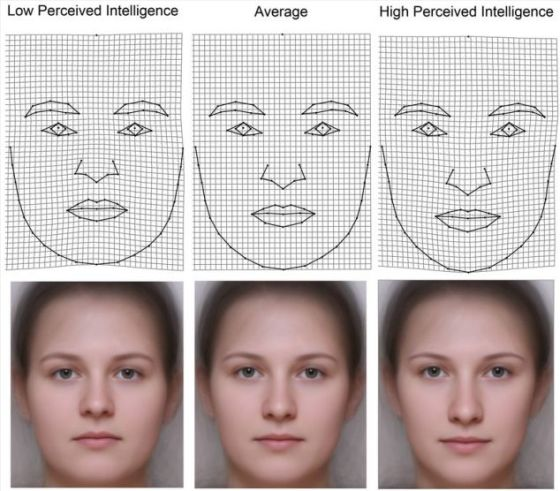 研究人员发现,当他们观察女性的面部照片时,并未发现相同结果