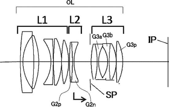佳能EF55mmf/1.4专利公布适用于全幅