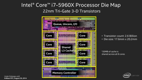 英特尔发布首款8核PC处理器
