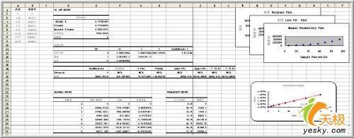 教你使用excel做数据分析之回归分析方法