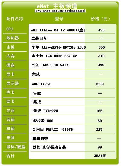 玩魔兽就得2GB内存三套游戏专用配置