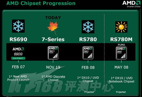 革了谁的命DX10整合板780G性能评测