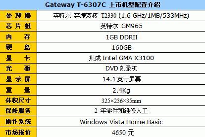 14日行情:双核配160GB硬盘本4650元