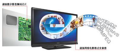 便宜实用高性价比多功能液晶电视推荐