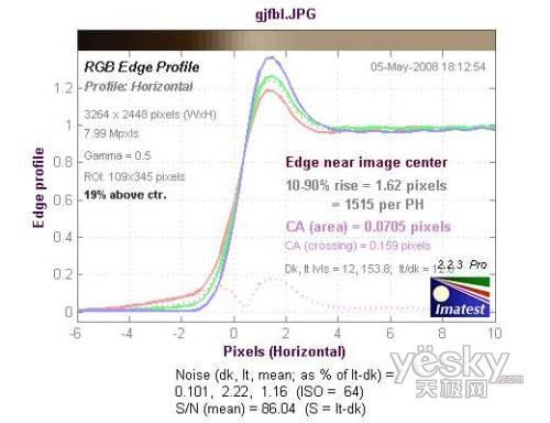 优质屏幕功能多样奥林巴斯FE-340评测(12)