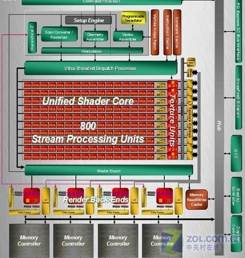 狙击NV中端的奇兵AMD镭HD4850测试报告(3)