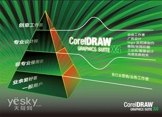 专访Corel公司副总裁兼图形生产力部总经理