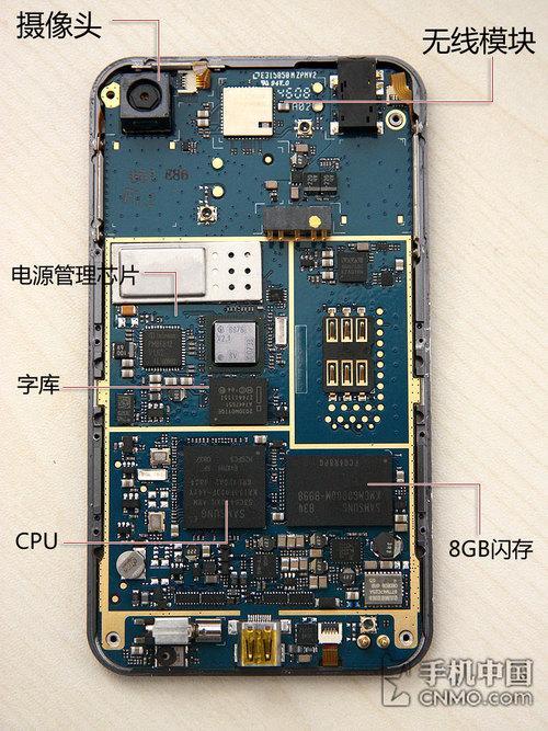 手机屏幕结构图解