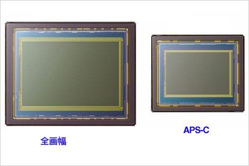 阻击全画幅APS-C格式数码单反与镜头发展