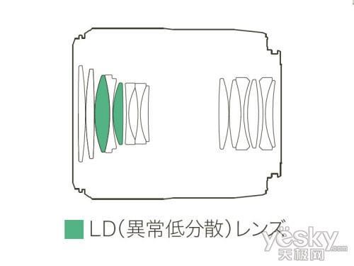 高画质F2大光圈腾龙微距人像镜头G005评测
