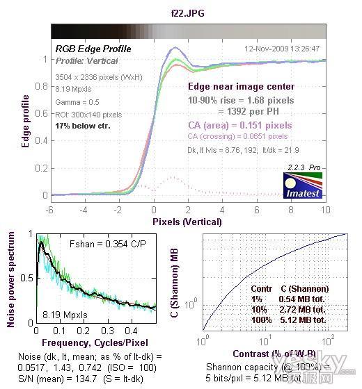 高画质F2大光圈腾龙微距人像镜头G005评测(7)