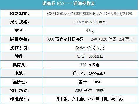 600MHz主频诺基亚商务强机E52仅2099
