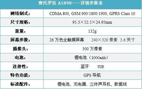 天翼双模3G手机摩托罗拉A1890售2398