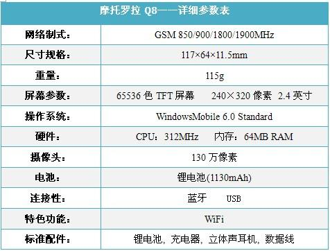超值之选摩托全键盘智能Q8只要999元
