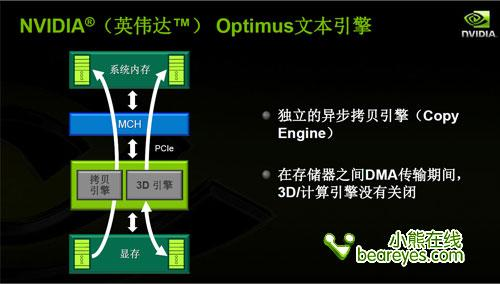 3D处理性能可提升5倍华硕新品K42J评测