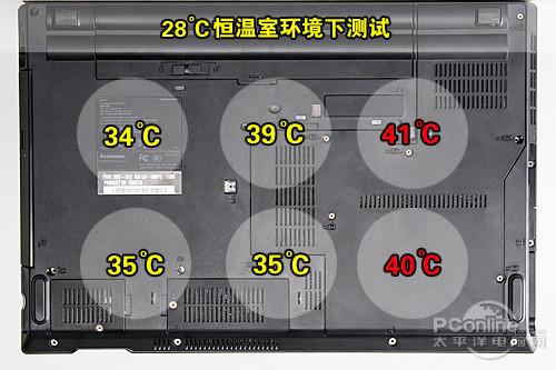 换芯不换壳联想ThinkPadL421商务本评测(6)