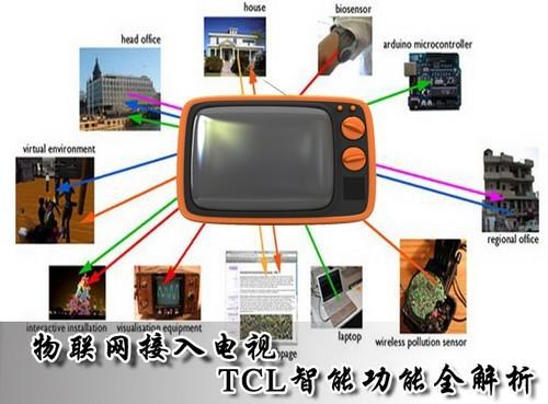 通过TCL的智能系统来诠释物联网如何接入互联网