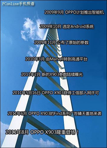 4寸侧滑Android精品OPPOX903评测