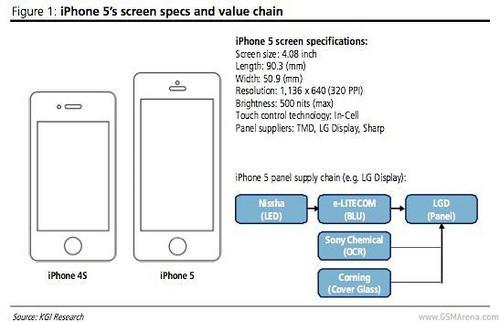 厚度或为7.9毫米 下一代iPhone再曝光