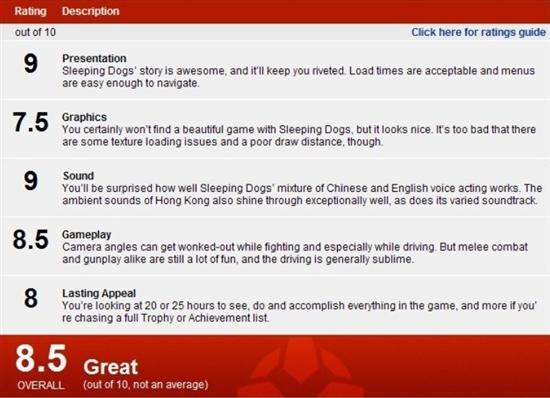 无间风云《热血无赖》IGN高分详评