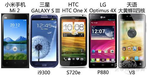 意料中的价格!小米手机2代竞争力综合分析