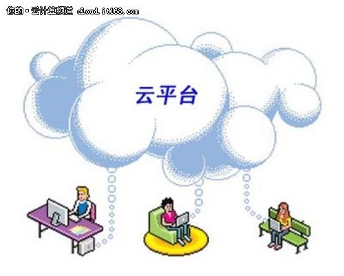 国内外主流的云计算平台对比
