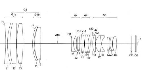 宾得Q口15-45mm/K口70-200mm镜头专利公布