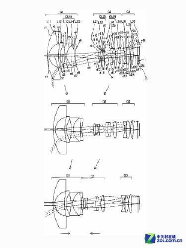奥林巴斯公布8-20mm f/2.8-4镜头专利