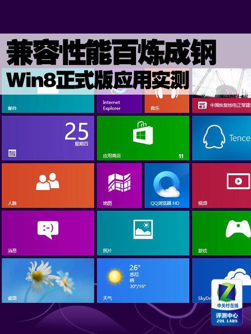 兼容性能百炼成钢 Win8正式版应用实测