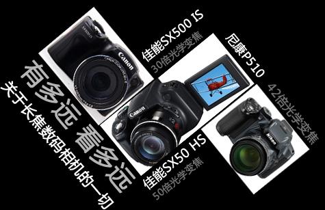 有多远看多远关于长焦数码相机的前世今生